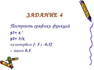 ЗАДАНИЕ 4 Построить графики функций y1= x -3 y2= 3/x на интервале [- 5 ; -0,5