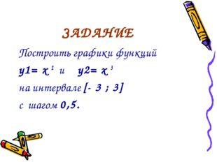 ЗАДАНИЕ Построить графики функций y1= x 2 и y2= x 3 на интервале [- 3 ; 3] с
