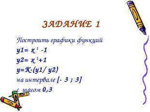 ЗАДАНИЕ 1 Построить графики функций y1= x 2 -1 y2= x 2+1 y=К·(y1/ y2) на инте