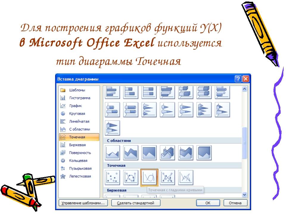 Для построения графиков функций Y(X) в Microsoft Office Excel используется ти...