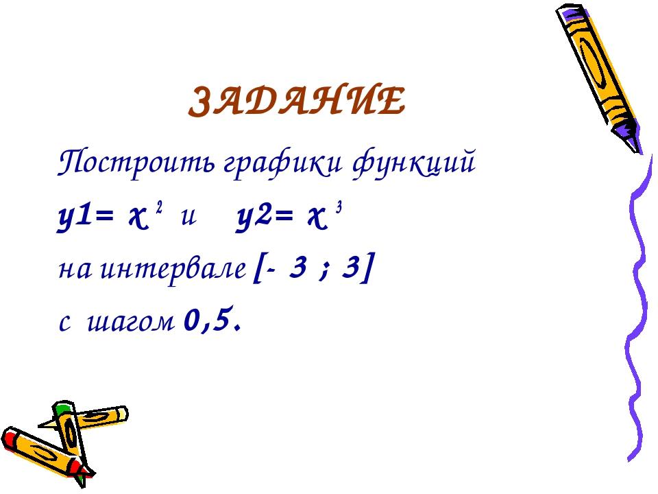 ЗАДАНИЕ Построить графики функций y1= x 2 и y2= x 3 на интервале [- 3 ; 3] с...