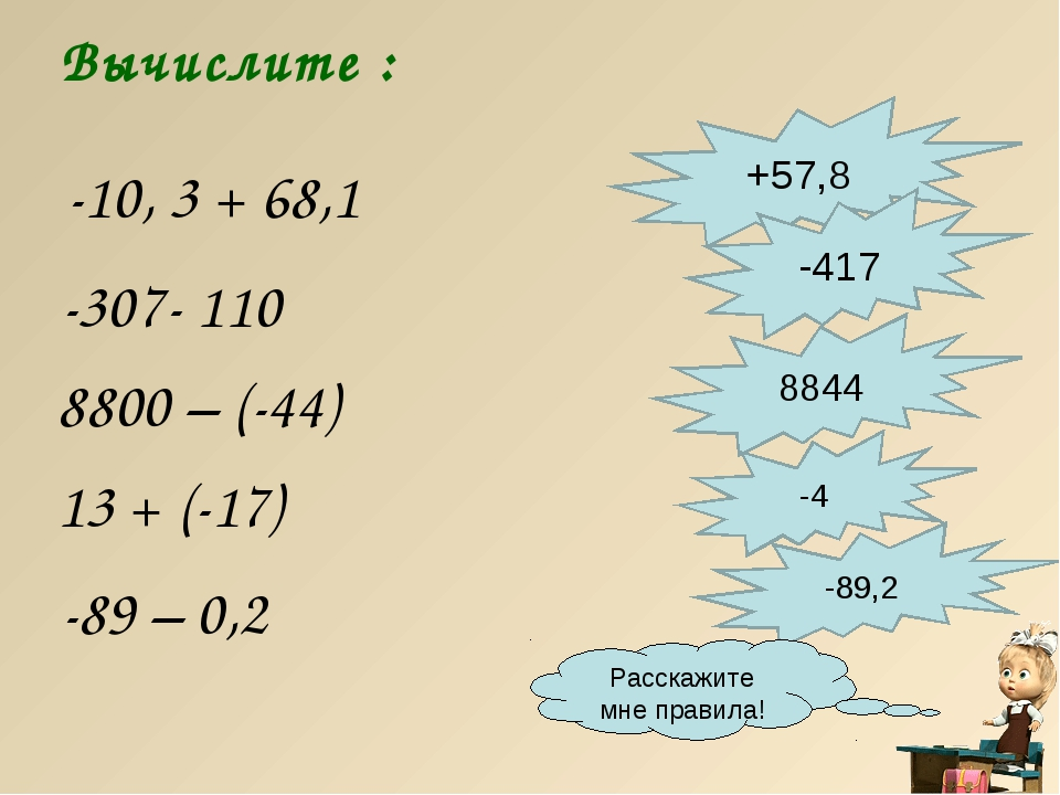 -10, 3 + 68,1 -307- 110 8800 – (-44) 13 + (-17) -89 – 0,2 +57,8 -417 8844 -4...