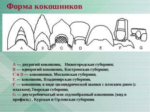 Форма кокошников A— двурогий кокошник, Нижегородская губерния; B— однорогий