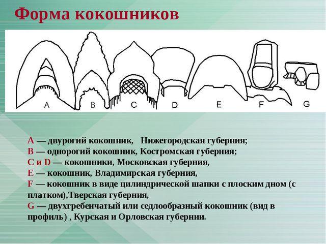 Форма кокошников A— двурогий кокошник, Нижегородская губерния; B— однорогий...