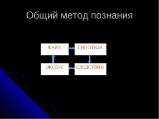 Общий метод познания