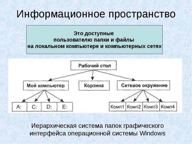 Информационное пространство Это доступные пользователю папки и файлы на локал...