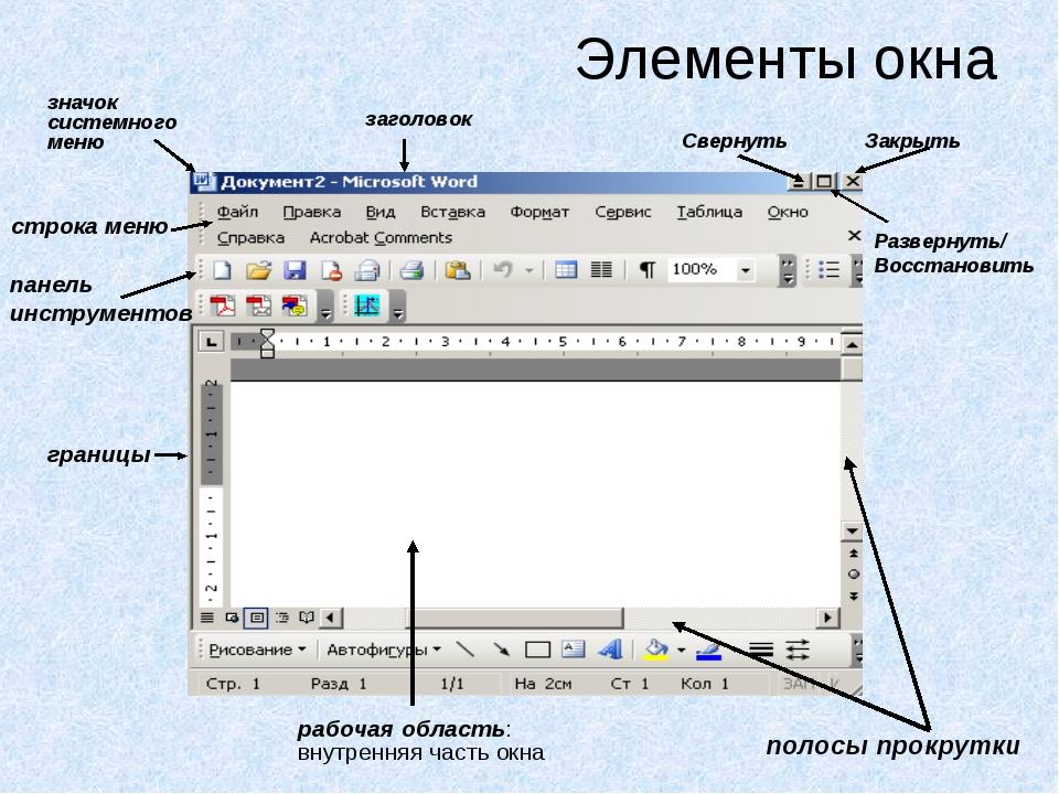 Элементы окна рабочая область: внутренняя часть окна границы заголовок значок...