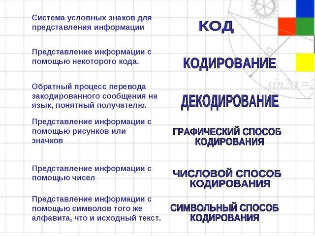 Система условных знаков для представления информации Представление информации...