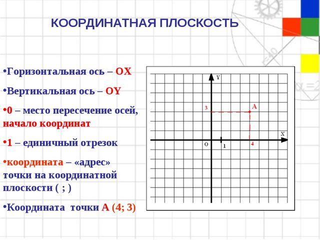 Горизонтальная ось – ОХ Вертикальная ось – ОY 0 – место пересечение осей, нач...