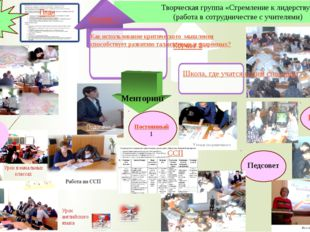 Творческая группа «Стремление к лидерству» (работа в сотрудничестве с учител
