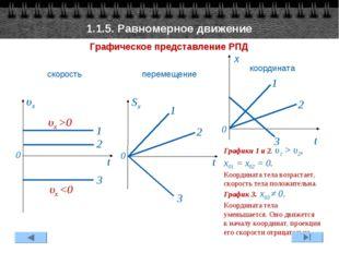 1.1.5. Равномерное движение Графическое представление РПД Графики 1 и 2. υ1 >