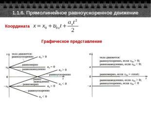 Координата 1.1.6. Прямолинейное равноускоренное движение Графическое представ