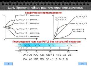 Графическое представление 1.1.6. Прямолинейное равноускоренное движение Перем