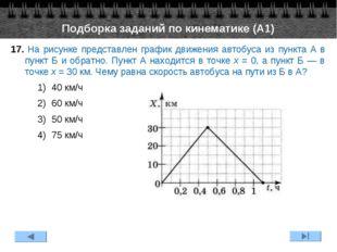 17. На рисунке представлен график движения автобуса из пункта А в пункт Б и о