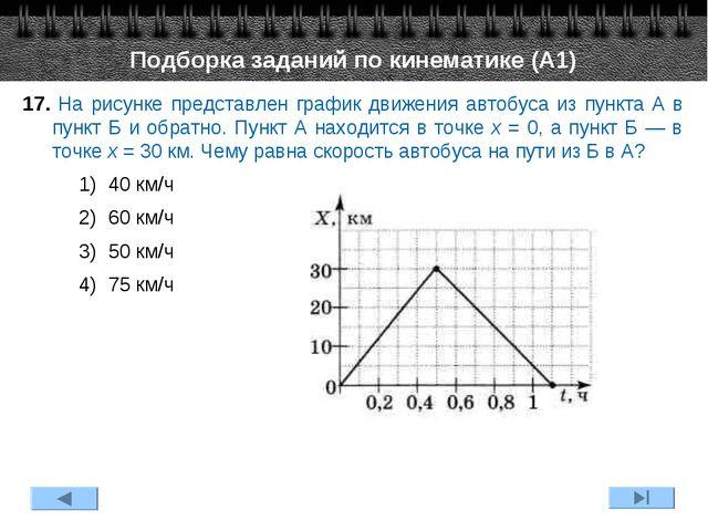 17. На рисунке представлен график движения автобуса из пункта А в пункт Б и о...