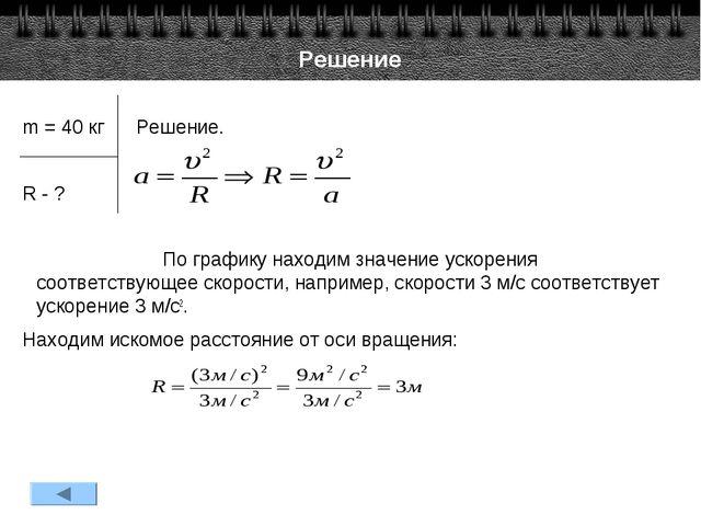 Решение m = 40 кг Решение.  R - ? По графику находим значение ускорения...