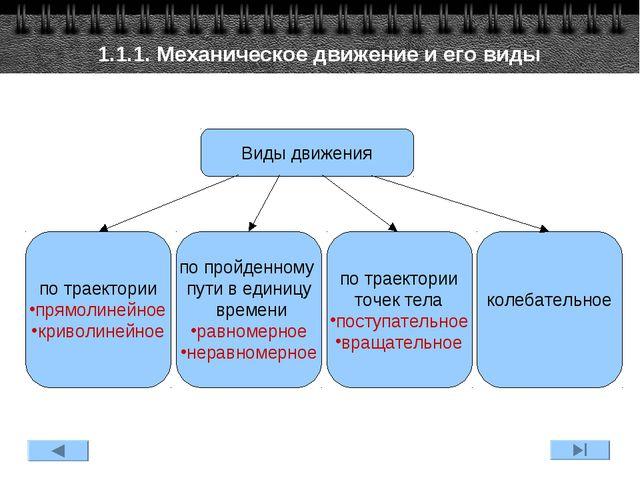 1.1.1. Механическое движение и его виды
