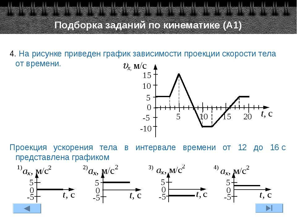 4. На рисунке приведен график зависимости проекции скорости тела от времени....