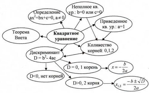 http://festival.1september.ru/articles/655857/1.jpg
