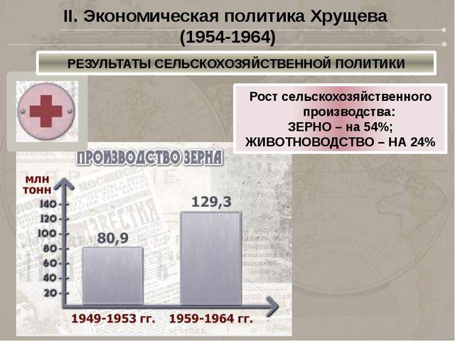 II. Экономическая политика Хрущева (1954-1964) РЕЗУЛЬТАТЫ СЕЛЬСКОХОЗЯЙСТВЕННО...