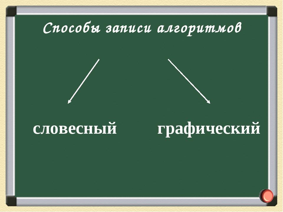 Способы записи алгоритмов словесный графический