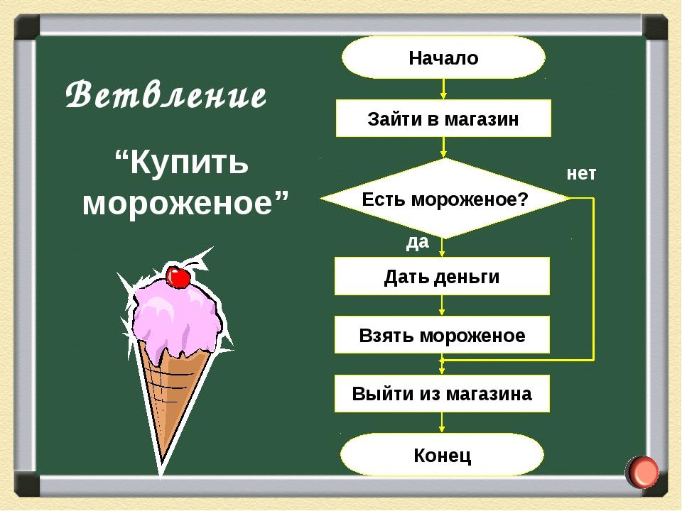 Начало Конец Зайти в магазин Дать деньги Взять мороженое Выйти из магазина Ес...