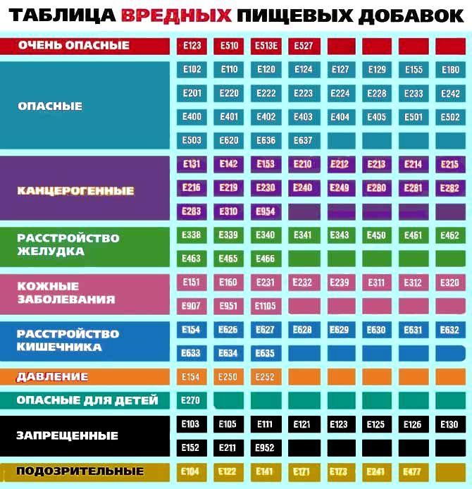 E:\Мои документы\Оля\Attachments_larisa720@yandex.ru_2014-04-15_12-37-07\E-dobavki.jpg