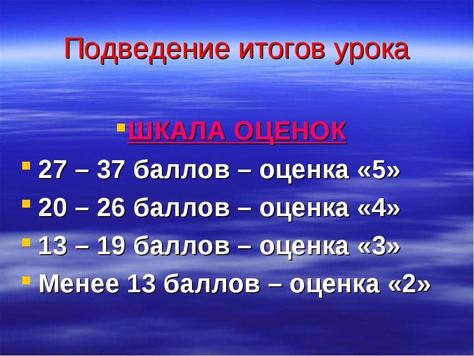 Подведение итогов урока ШКАЛА ОЦЕНОК 27 – 37 баллов – оценка «5» 20 – 26 балл...