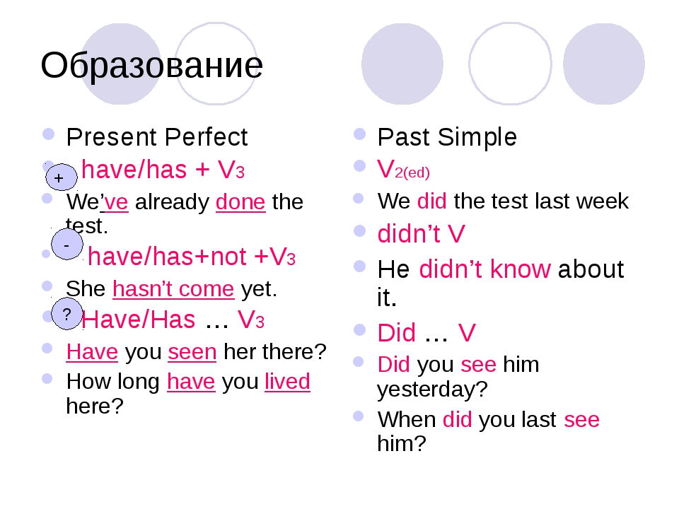 Образование Present Perfect have/has + V3 We've already done the test. have/h...