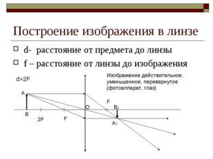 Построение изображения в линзе d- расстояние от предмета до линзы f – расстоя
