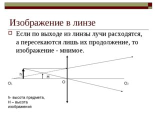 Изображение в линзе Если по выходе из линзы лучи расходятся, а пересекаются л