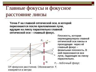 Главные фокусы и фокусное расстояние линзы F M N Плоскость, которая перпендик