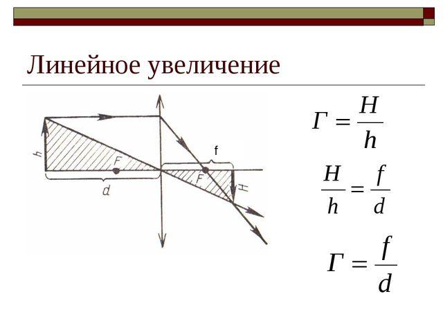 Линейное увеличение f