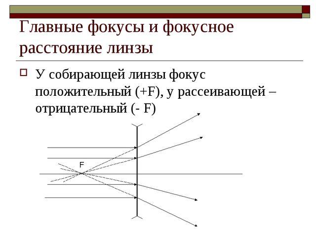 Главные фокусы и фокусное расстояние линзы У собирающей линзы фокус положител...