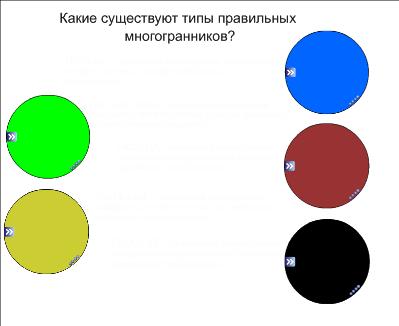C:\Documents and Settings\Учитель\Рабочий стол\планирование 2014-2015\итоговая работа курсы 2015\слайды\правильные многогранники_3.png