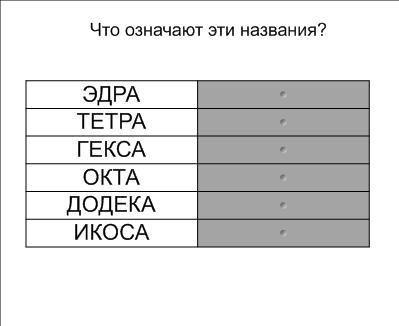 C:\Documents and Settings\Учитель\Рабочий стол\планирование 2014-2015\итоговая работа курсы 2015\слайды\правильные многогранники_4.jpeg