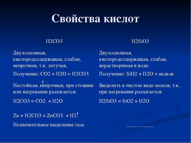 Свойства кислот H2CO3 H2SiO3 Двухосновная, кислородсодержащая, слабая, непроч...