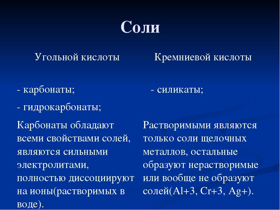 Соли Угольной кислоты Кремниевой кислоты - карбонаты; - гидрокарбонаты; - сил...