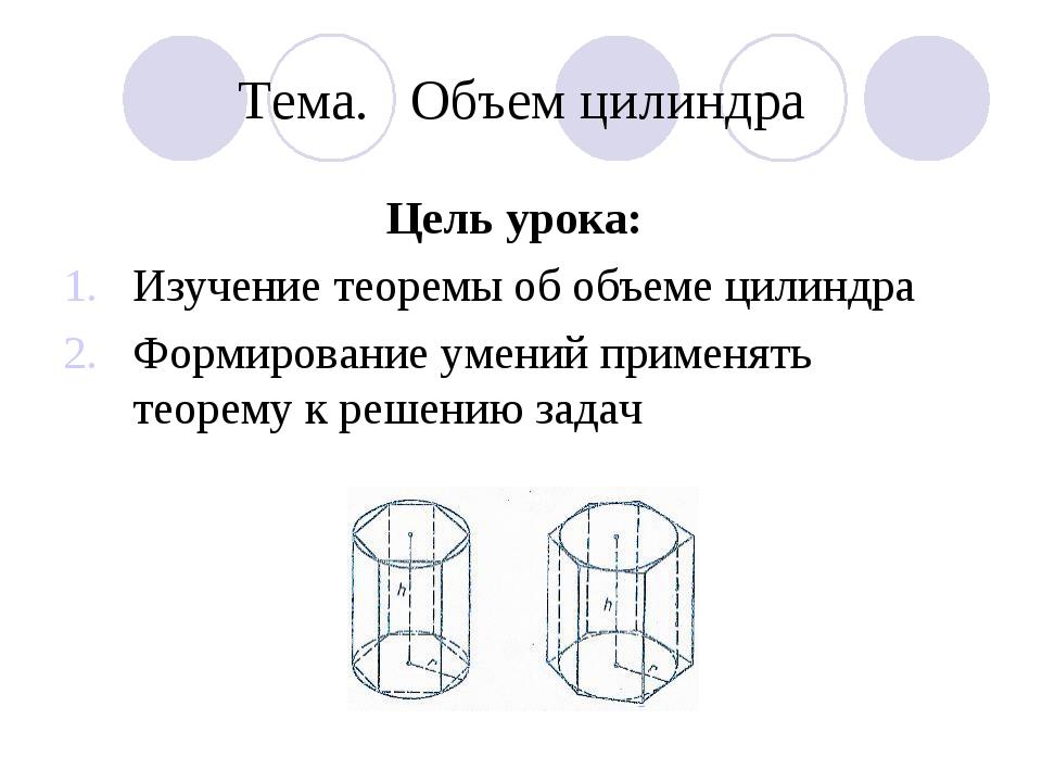 Тема. Объем цилиндра Цель урока: Изучение теоремы об объеме цилиндра Формиров...