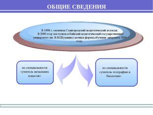 В 1998 г. окончила Славгородский педагогический колледж. В 2000 году поступил