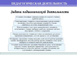 ПЕДАГОГИЧЕСКАЯ ДЕЯТЕЛЬНОСТЬ Задачи педагогической деятельности