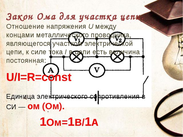 Закон Ома для участка цепи. Отношение напряжения U между концами металлическо...