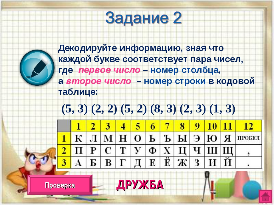Декодируйте информацию, зная что каждой букве соответствует пара чисел, где п...