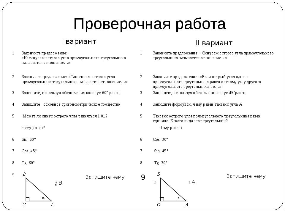 Проверочная работа Iвариант IIвариант 1 Закончите предложение: «Косинусом ост...