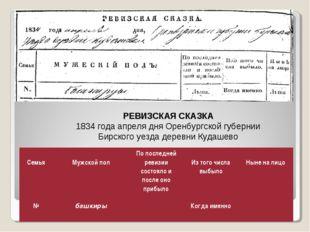 РЕВИЗСКАЯ СКАЗКА 1834 года апреля дня Оренбургской губернии Бирского уезда де
