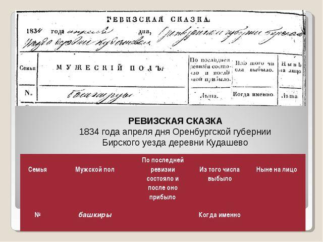 РЕВИЗСКАЯ СКАЗКА 1834 года апреля дня Оренбургской губернии Бирского уезда де...