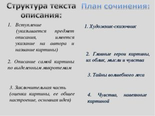 Вступление (указывается предмет описания, имеется указание на автора и назван