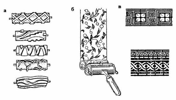 Рис. 9.13. Накатка рисунков: а - типы фигурных валиков; б - технология накатки; в - виды рисунков