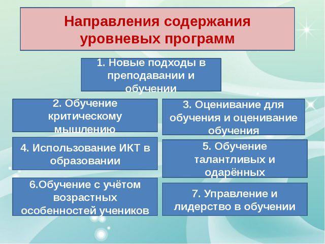Направления содержания уровневых программ 1. Новые подходы в преподавании и о...
