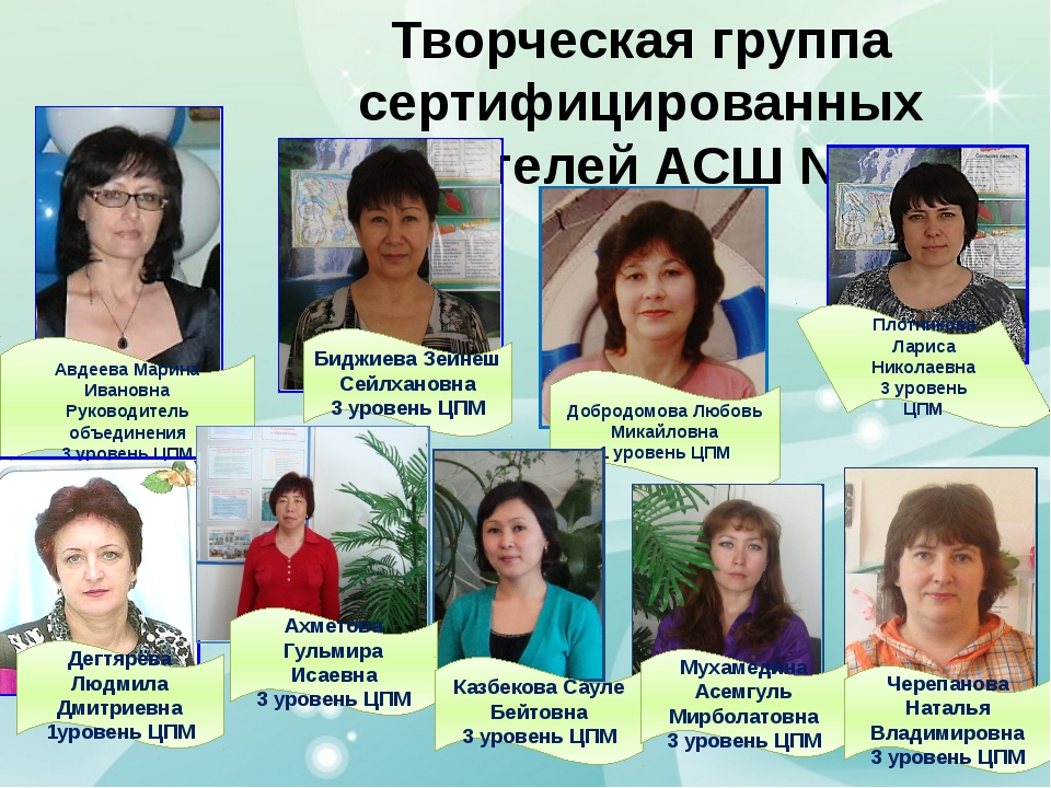 Творческая группа сертифицированных учителей АСШ №1 Авдеева Марина Ивановна Р...